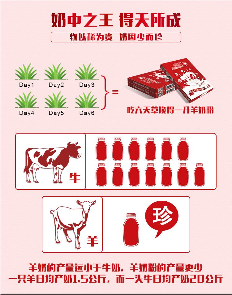 景红粹宝羊奶粉详情页4.jpg